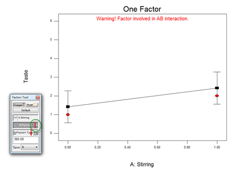 One Factor Plot 3-2