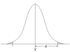 The Half-Width of a Confidence Interval