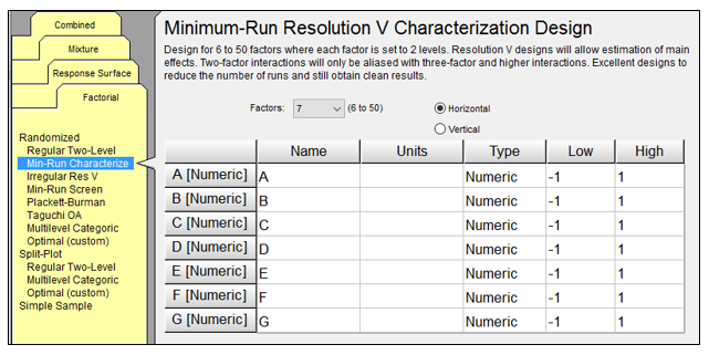 Minimum-Run Resolution V Charactization Designs