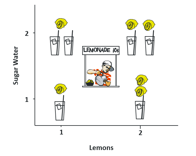 Lemon Sugar Water Graphic